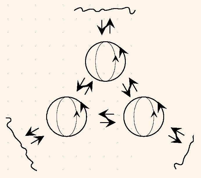 Drei miteinander strukturell gekoppelte Menschen bilden bereits eine Gruppe