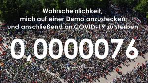 Geht Demonstrieren, oder: Manipulieren mit Zahlen