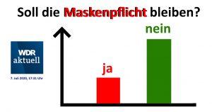 WDR blamiert sich mit Umfrage
